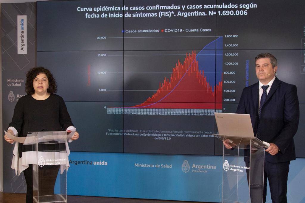 Argentina continúa con la vigilancia genómica del SARS-CoV-2 para detectar la aparición de nuevas cepas