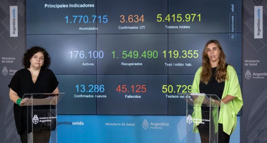 Ya se aplicaron 200.759 dosis de la vacuna contra la COVID-19 en Argentina