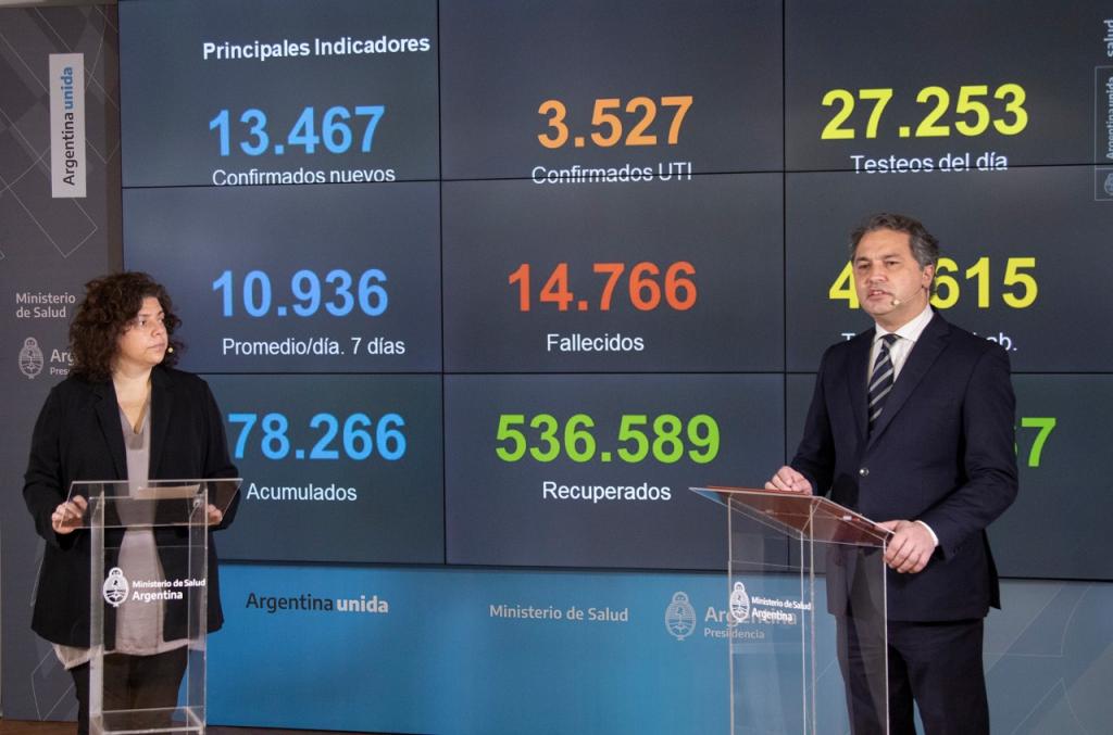 Los síntomas más frecuentes de los casos confirmados de COVID-19 en Argentina