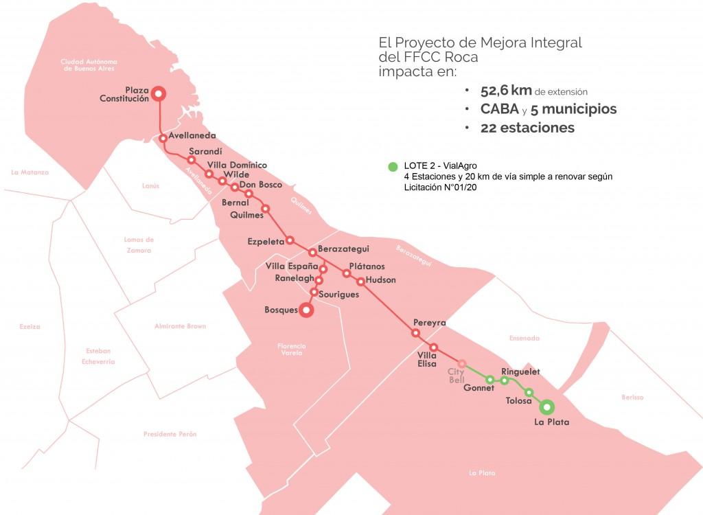 Se renovarán 19 kilómetros de vías en la línea Roca