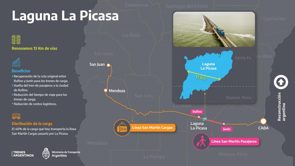 Tras cuatro años, el tren volvió a cruzar la laguna La Picasa