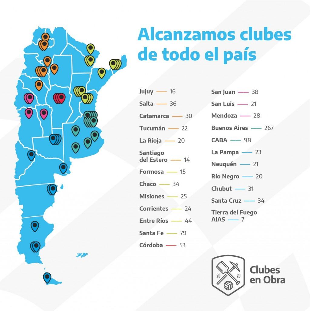 Gracias a una inversión histórica del Gobierno nacional, 1000 clubes están mejorando su infraestructura deportiva en todo el país