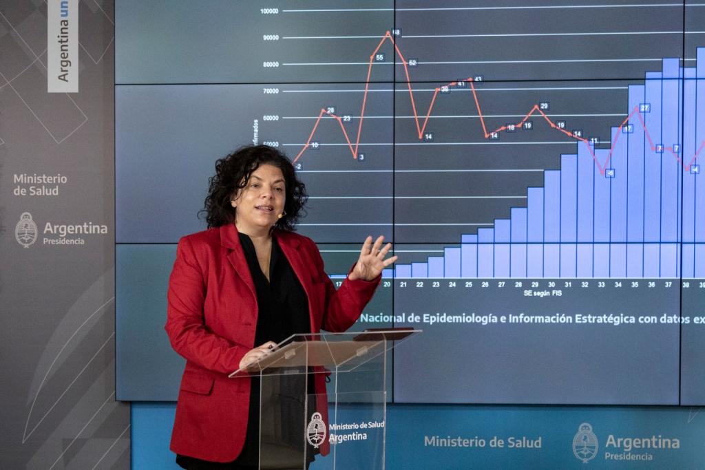 El Ministerio de Salud analiza la evolución de la pandemia de COVID-19 en Argentina