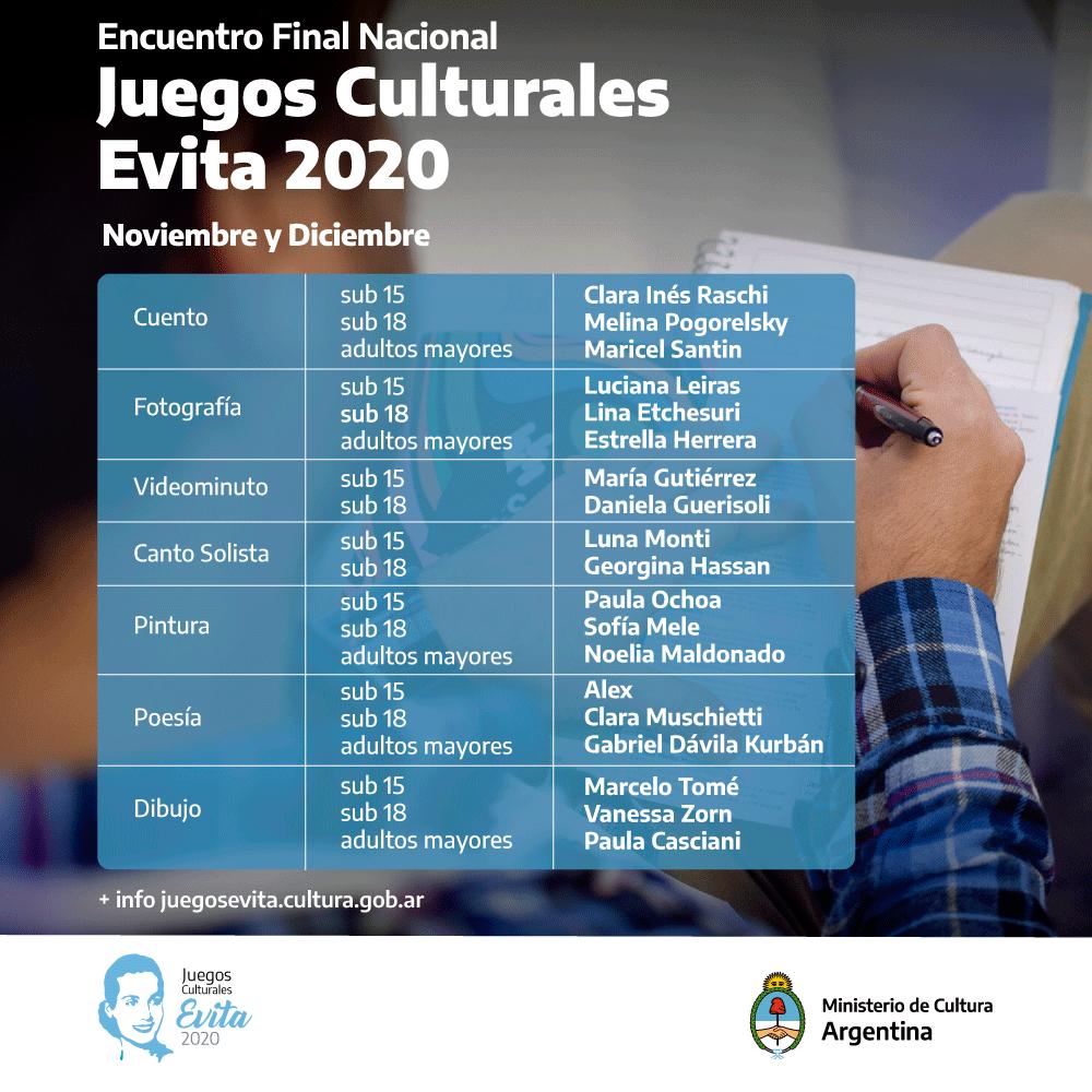 Encuentro Final Nacional de los Juegos Culturales Evita 2020